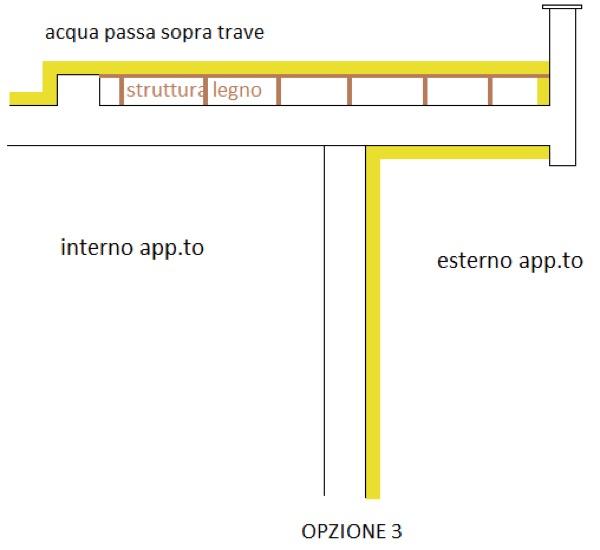 isolamento tetto piano - Tetto piano con trave sporgente e parapetto, come isolare l'estradosso? 6