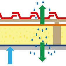 umidità - La migrazione del vapore  attraverso gli elementi di un edificio 22