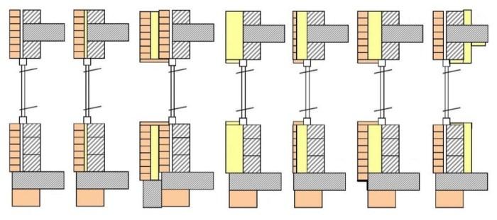 - Progettazione isolamento termico 4