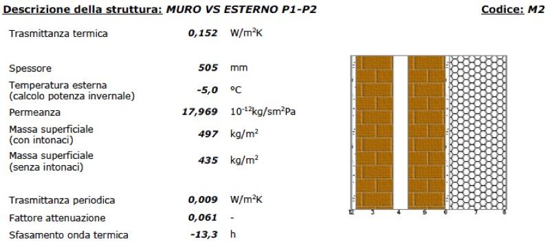 isolamento tetto in latero cemento - Consumi di Casa mia post cappotto e isolamento del tetto 1