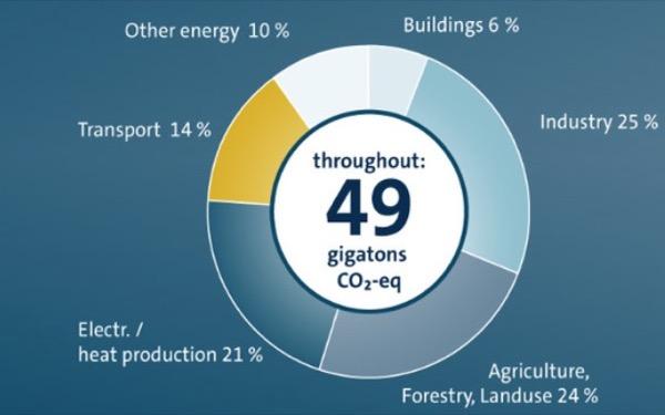 energia elettrica - Bolletta luce e gas in aumento, abbassiamo i consumi 10