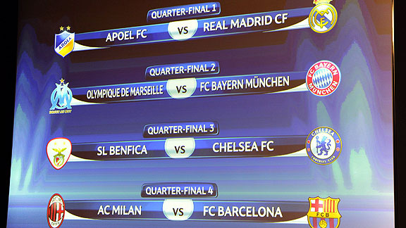 Sorteo de 4tos. de final de la Champions League