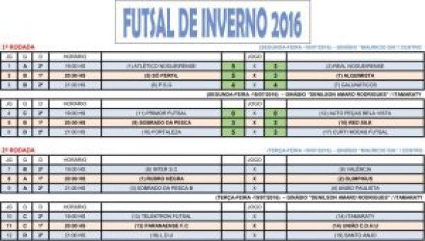 Tabela Futsal 2016_Rodada1