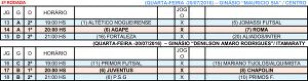 Tabela Futsal 2016_Rodada3