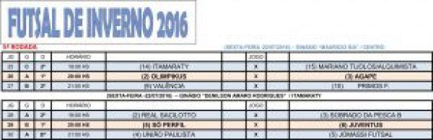 Tabela Futsal 2016_Rodada5