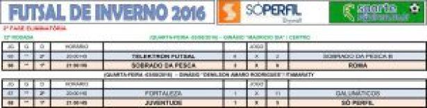 Tabela Futsal 2016_Rodada12