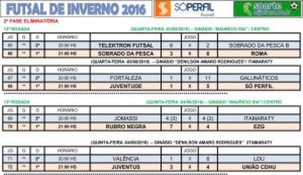 Tabela Futsal 2016_Rodada13