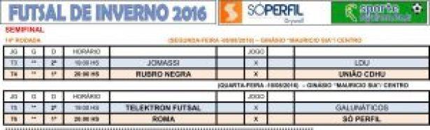 Tabela Futsal 2016_SEMI