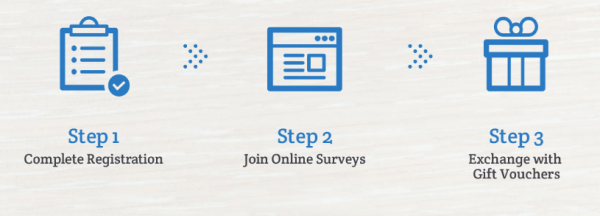 Take part in interesting surveys and share your opinion on many different topics