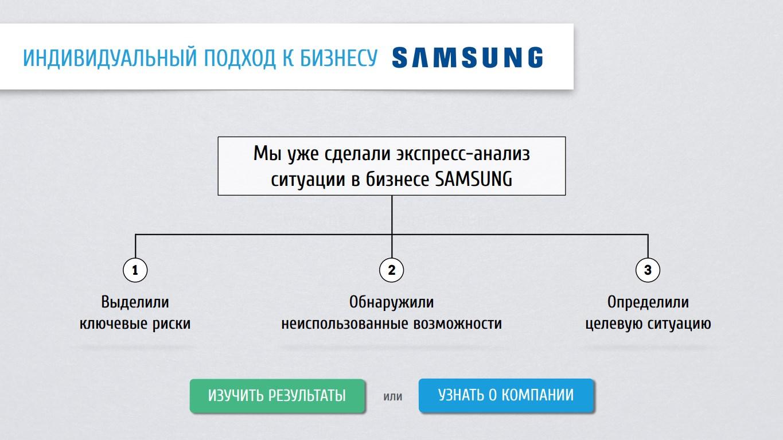 презентация школьных бизнес-компании