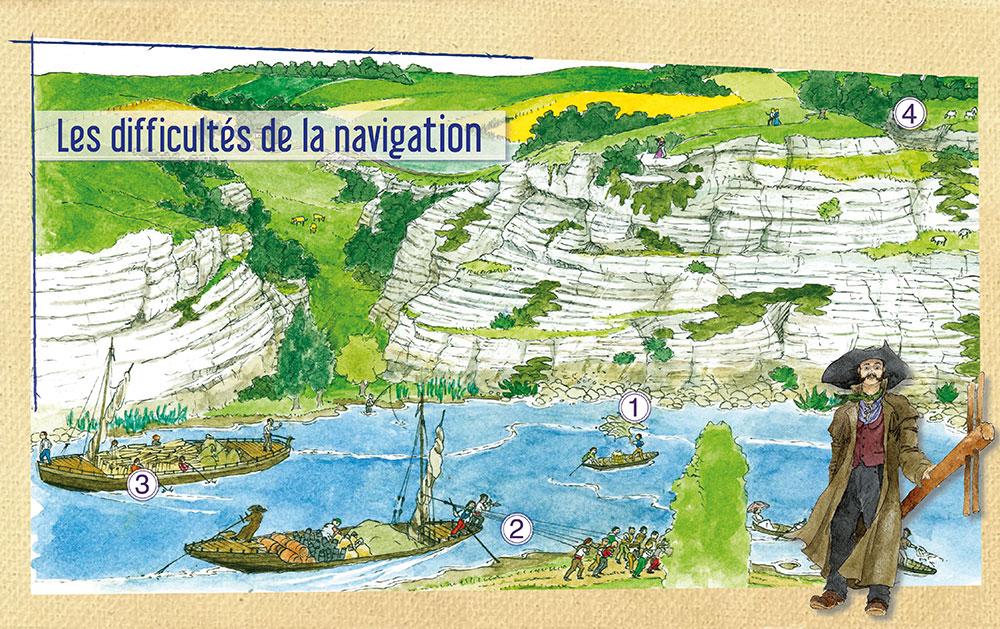 Les difficultés de la batellerie sur la rivière Dordogne