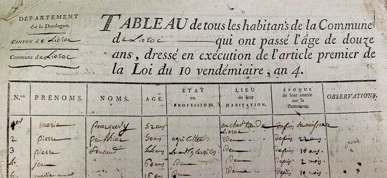 Un fragment des archives de mairie de Liorac dans lequel figure le nom de Marie Pourquery