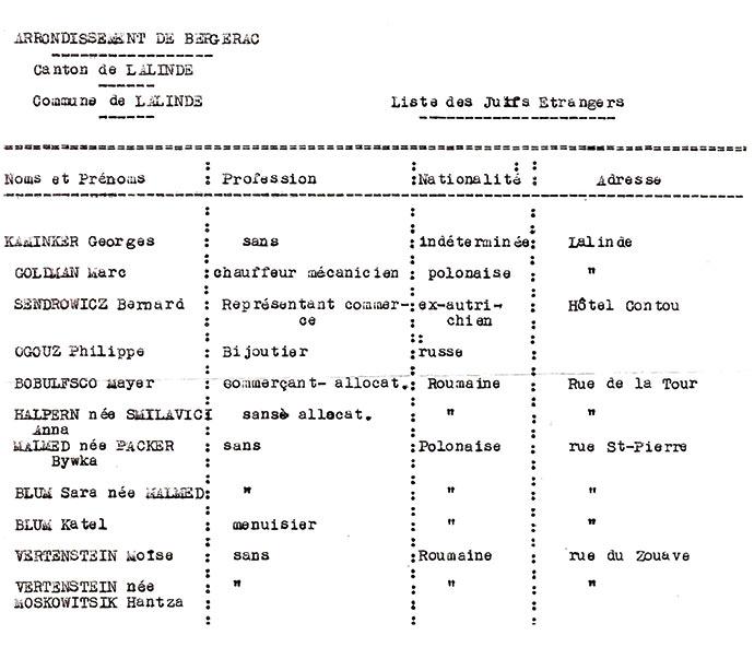 Recensement des Juifs étrangers de la commune de Lalinde, Archives départementales de la Dordogne, 1 W 492. Sur cette liste apparaissent les noms de Blum Sarah (la mère), Malmed Rywka née Packer (la grand-mère) et Blum Calel (le mari, orthographié «Katel», menuisier).