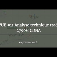 REVUE #11 Analyse technique trading +2790€ CDNA 8