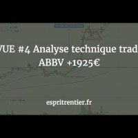 REVUE #4 Analyse technique trading ABBV +1925$ 1
