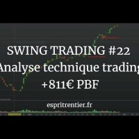 SWING TRADING #22 Analyse technique trading 811€ PBF 1