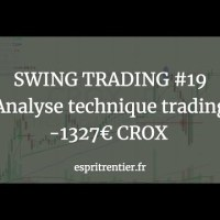 SWING TRADING #19 Analyse technique trading -1327€ CROX 3