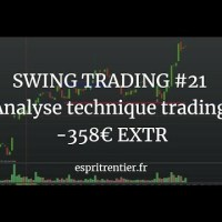 SWING TRADING #21 Analyse technique trading -358€ EXTR 10