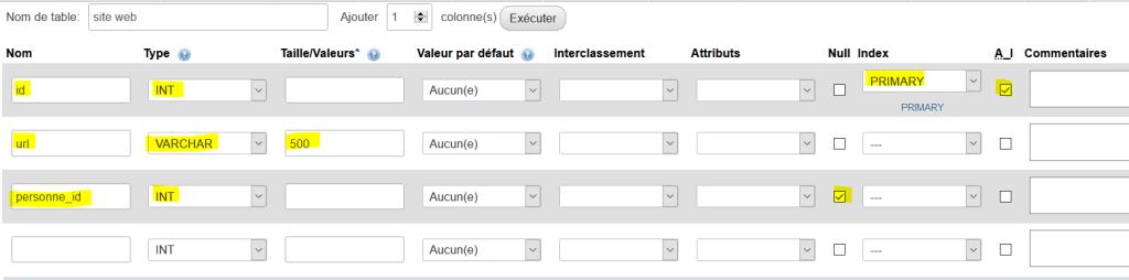 Ajout d'une table site web