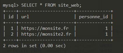 Affichage des données mysql