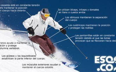 Padres con Niños: en Forma antes de la Temporada de Esquí !!!