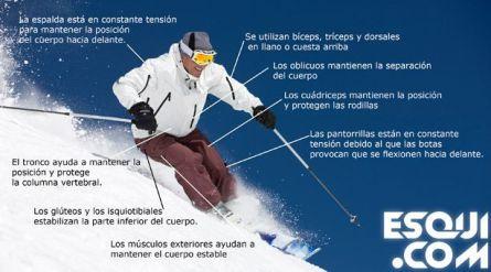 Nieve Esqui Familia Niños Pequesesquiaconpeques.org
