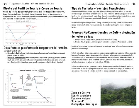 Revista-Tecnica-de-Cafe-Diseño de Perfil de Café y Curva de Tueste, Tipo de Tostador, Ventajas Tecnologicas, Procesos No-Convencionales de Cafe y valor de taza