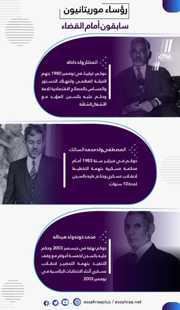 رؤساء موريتانيون سابقون أمام القضاء ـ (المصدر: الصحراء)