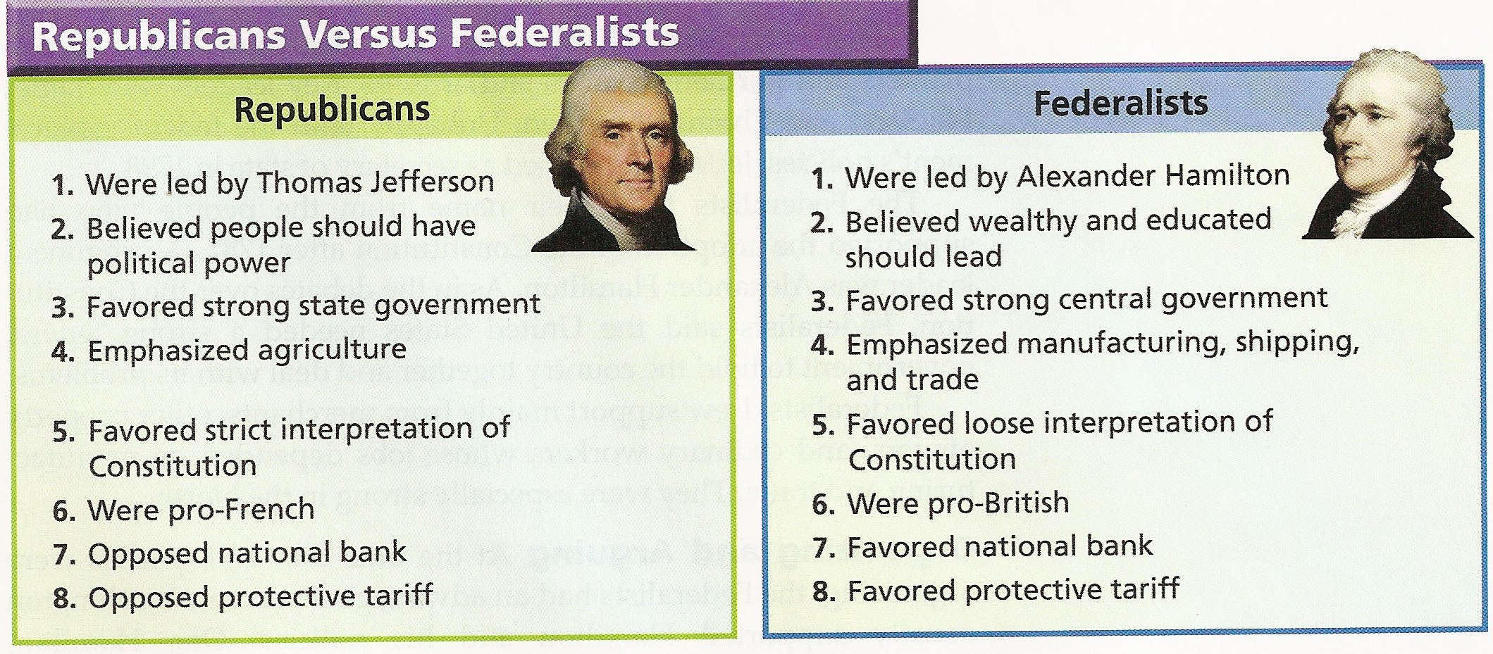 The Federalists In Charge One American S Story