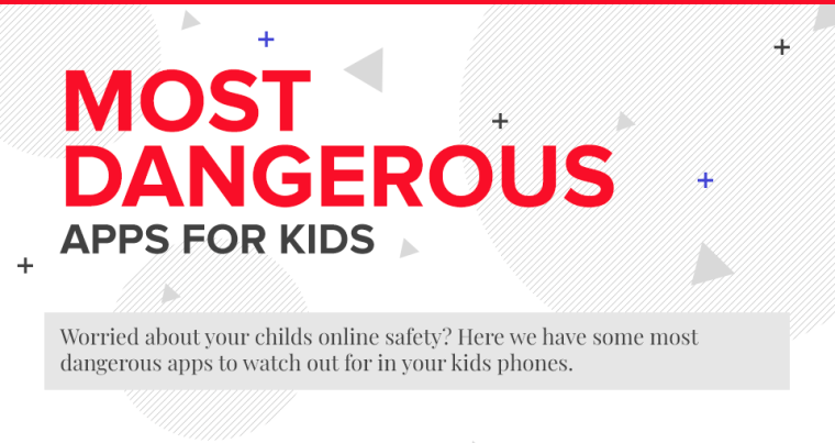 Infographics Header The Most Dangerous Apps for Kids