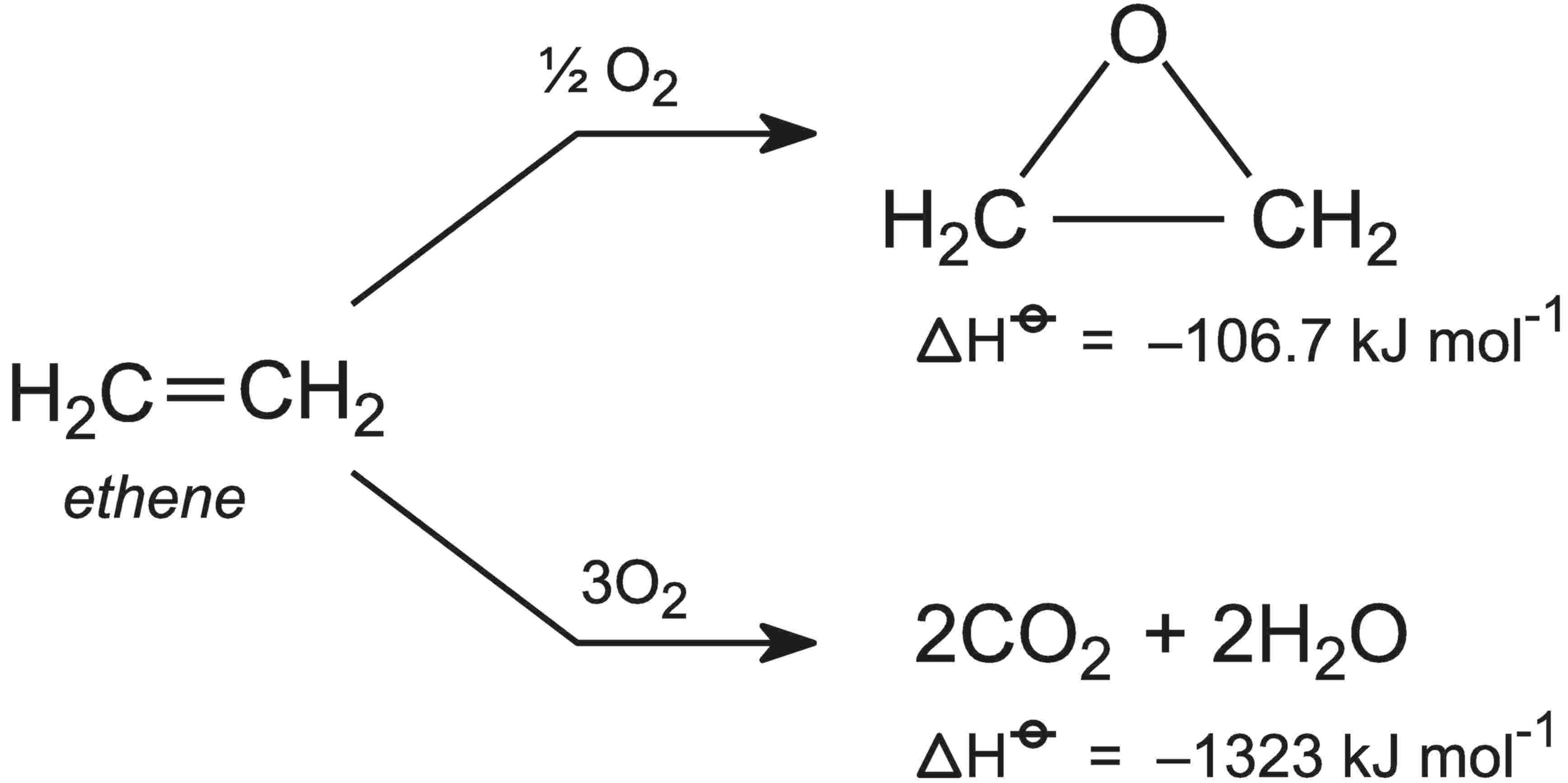 Epoxyethane Ethylene Oxide