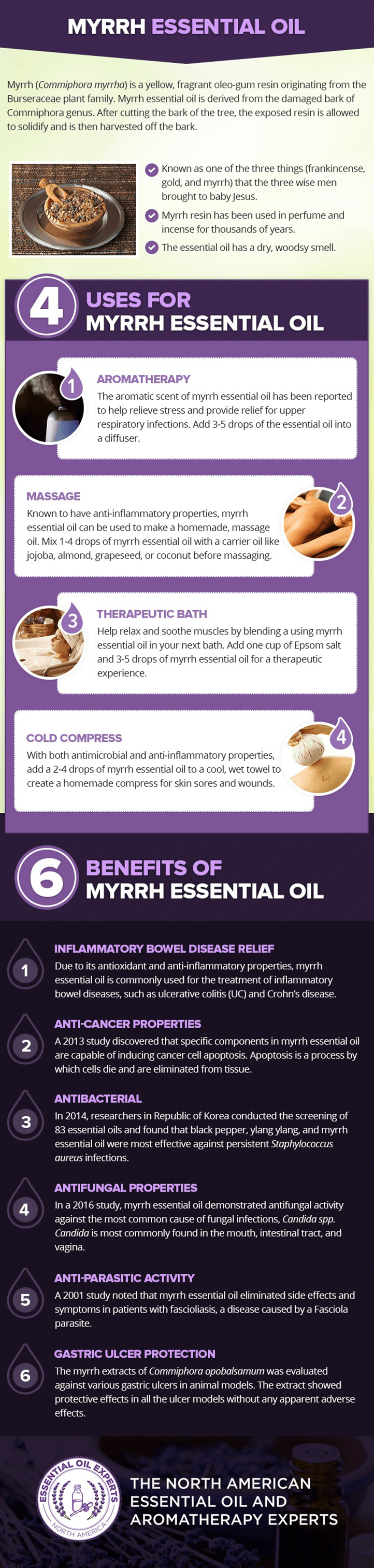 Myrrh essential oil benefits and uses