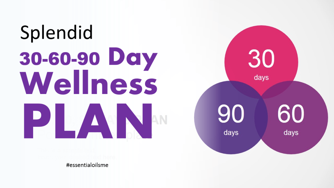 30-60-90-day-wellness-plan-2