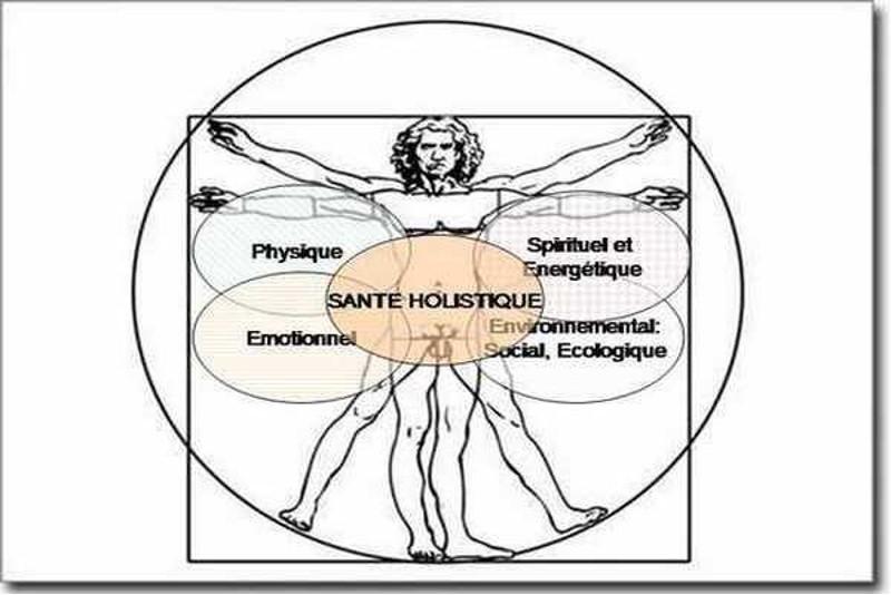 Essentiaroma - Santé holistique