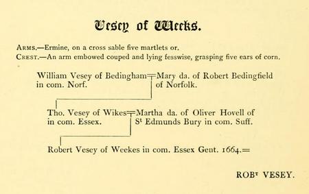 1664 Visitation of Essex