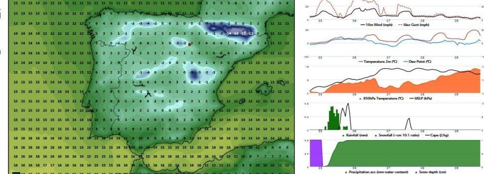 ¿Por qué debemos seguir los pronósticos del tiempo y preocuparnos por la meteorología?
