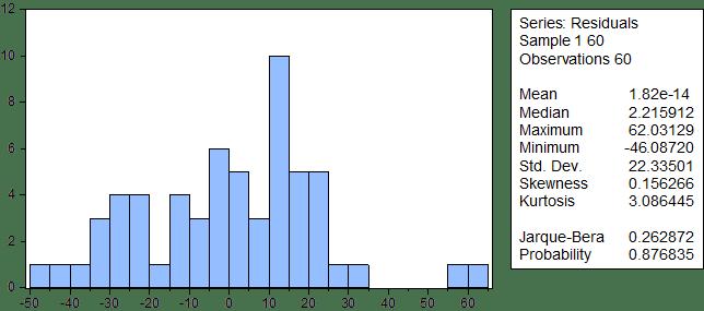 Tema 2 c  Estimación del modelo de regresión lineal múltiple