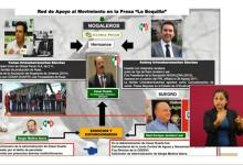 Foto de Ligados a Duarte y Narcotráfico forman red contra Tratado de Aguas