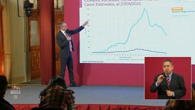 Foto de México con 9 semanas a la baja en casos Covid. Inicia Influenza