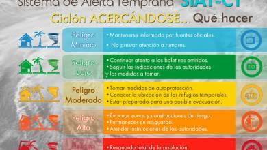 Foto de Se emite Alerta Azul en Quintana Roo ante depresión tropical 28