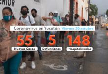 Foto de Viernes con 55 contagios, 5 decesos y 148 hospitalizados