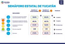 Foto de Semáforo epidemiológico estatal seguirá en naranja