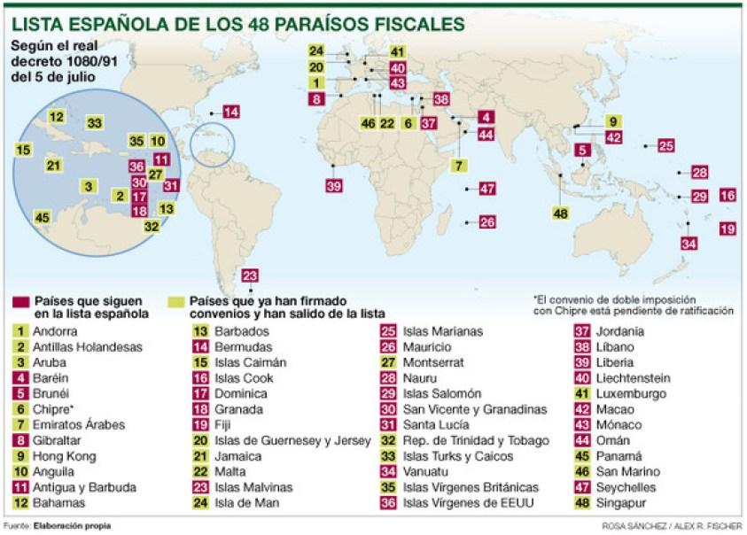https://i1.wp.com/estaticos.elperiodico.com/resources/jpg/5/2/lista-espanola-los-paraisos-fiscales-1365190026025.jpg?resize=843%2C604