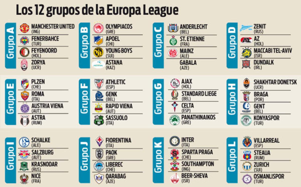 Resultado de imagen de europa league 2016 2017