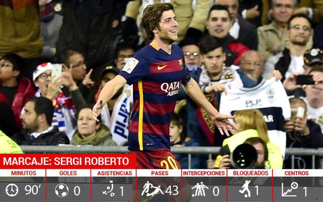 Sergi Roberto shone in Classic