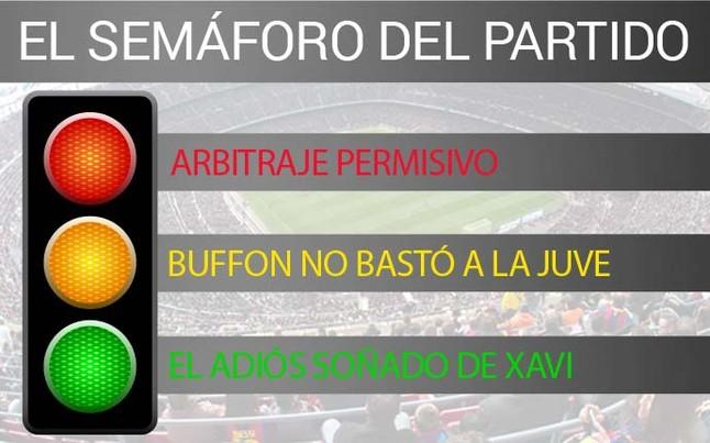 El semáforo de la final Juventus-Barça
