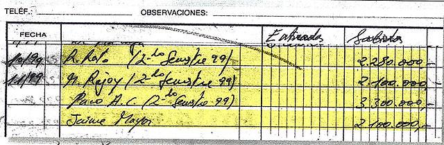 Contabilidad de Bárcenas con pagos a Mariano Rajoy. | EL PAÍS