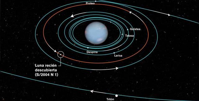 Recreación del planeta Neptuno y sus satélites en órbita. | NASA