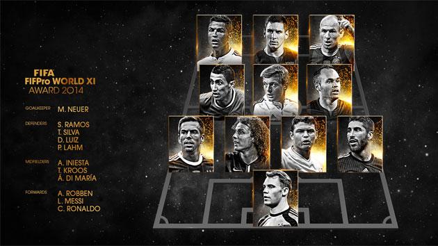 Cinco jugadores de la Liga en el once ideal de la FIFA