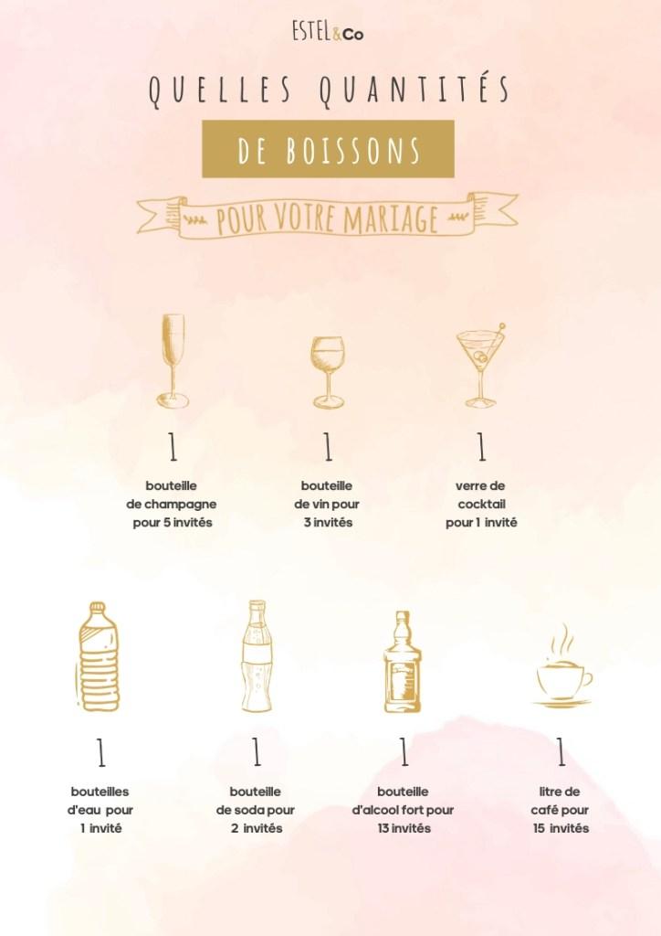 quantite-boisson-mariage